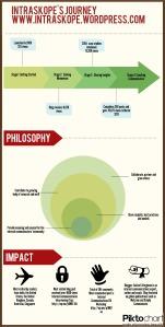 intraskope blog infographic-final